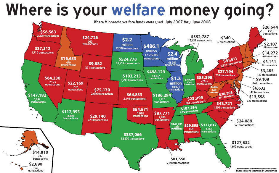 Get Rid Of Food Stamps And Welfare
